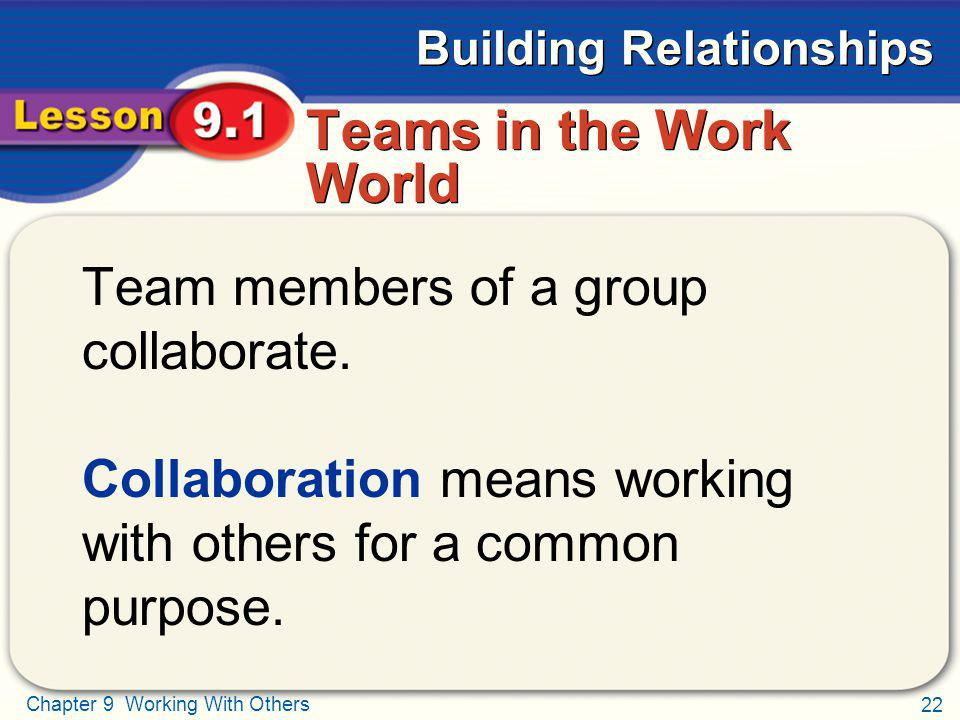 Teams in the Work World Team members of a group collaborate.