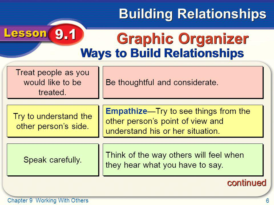 Graphic Organizer Ways to Build Relationships continued
