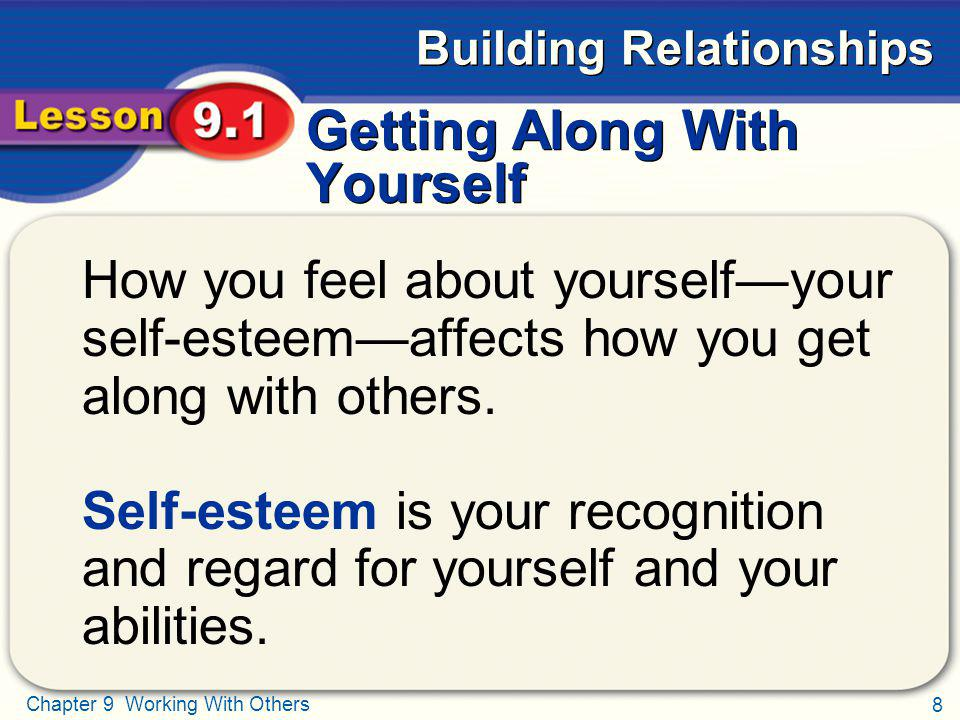 Getting Along With Yourself