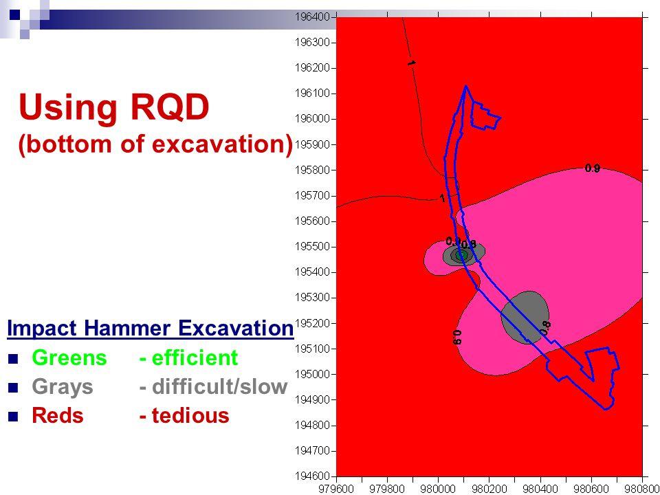 Using RQD (bottom of excavation)