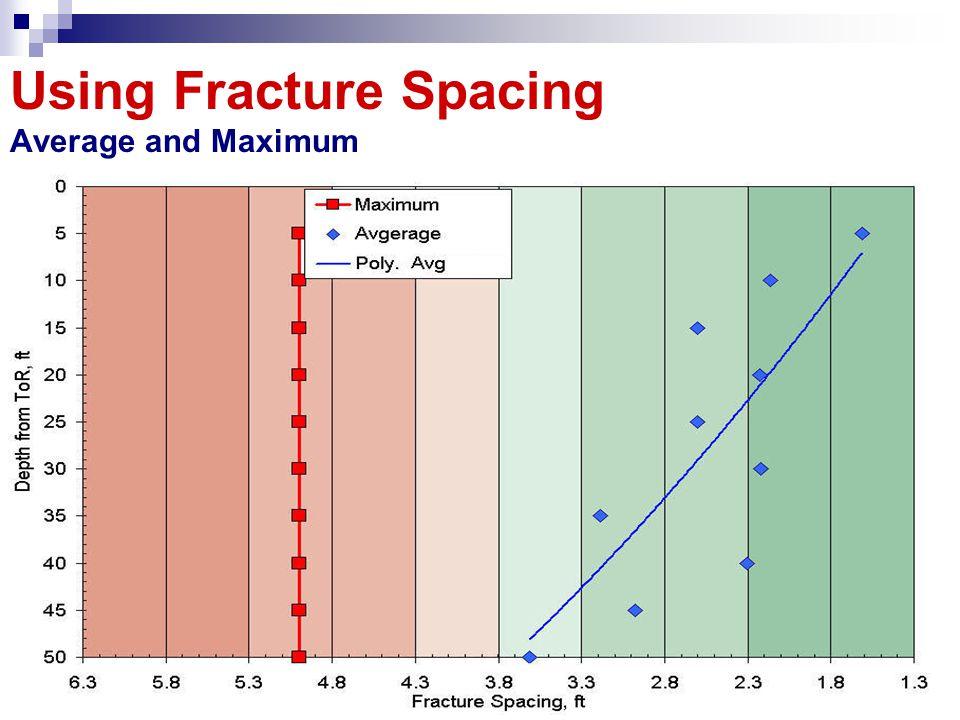 Using Fracture Spacing Average and Maximum