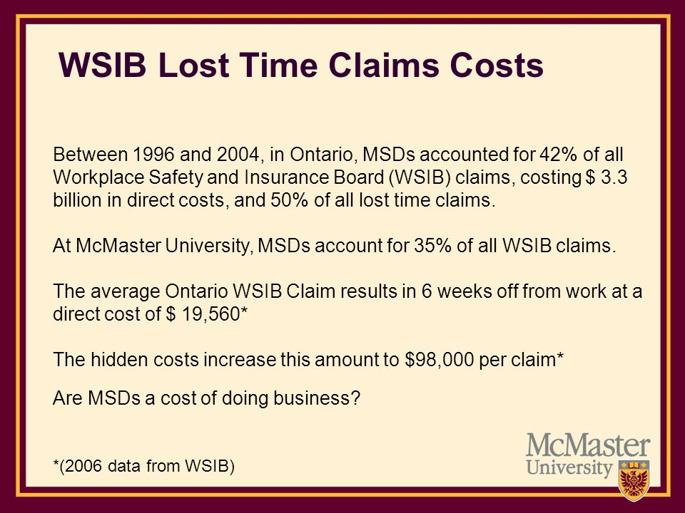 WSIB Lost Time Claims Costs