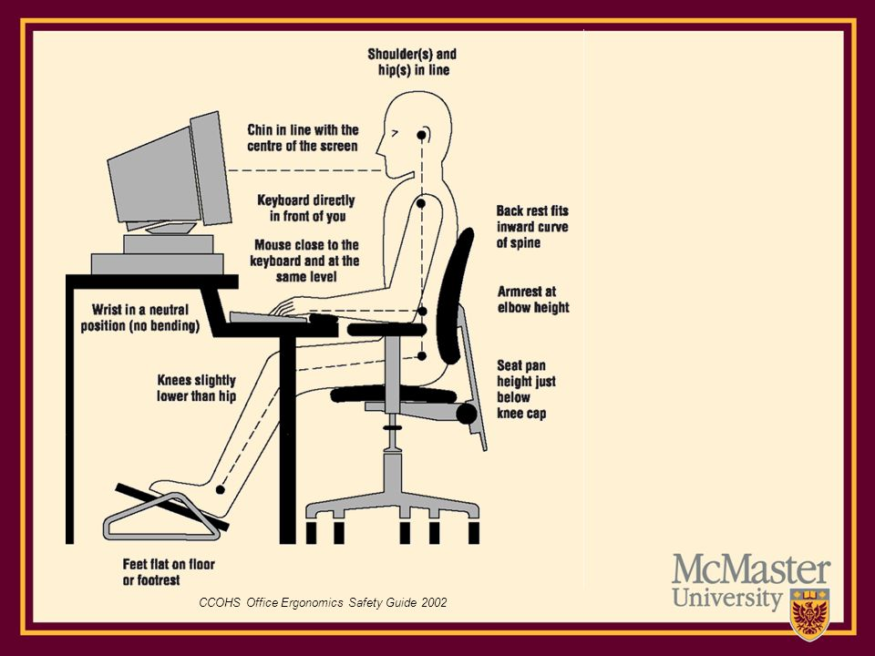 CCOHS Office Ergonomics Safety Guide 2002
