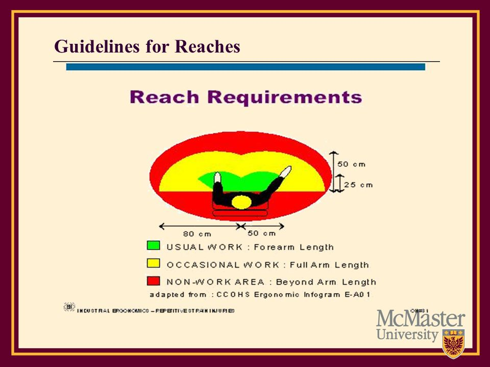 Guidelines for Reaches