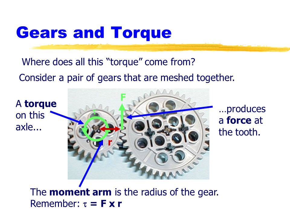 Gears and Torque Where does all this torque come from