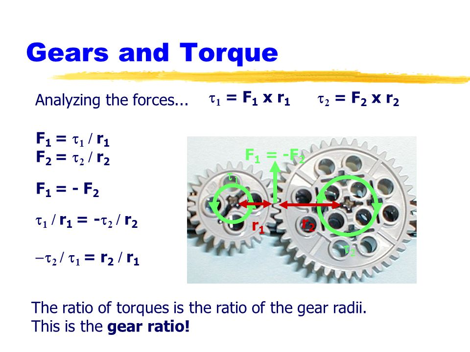 Gears and Torque t1 = F1 x r1 t2 = F2 x r2 Analyzing the forces...