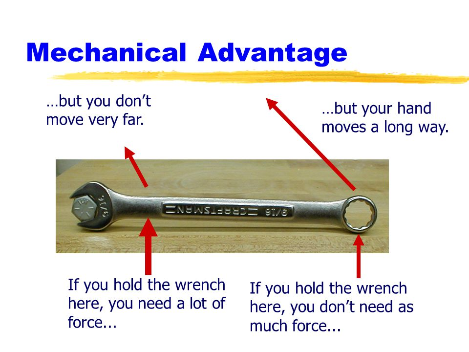 Mechanical Advantage …but you don't move very far.