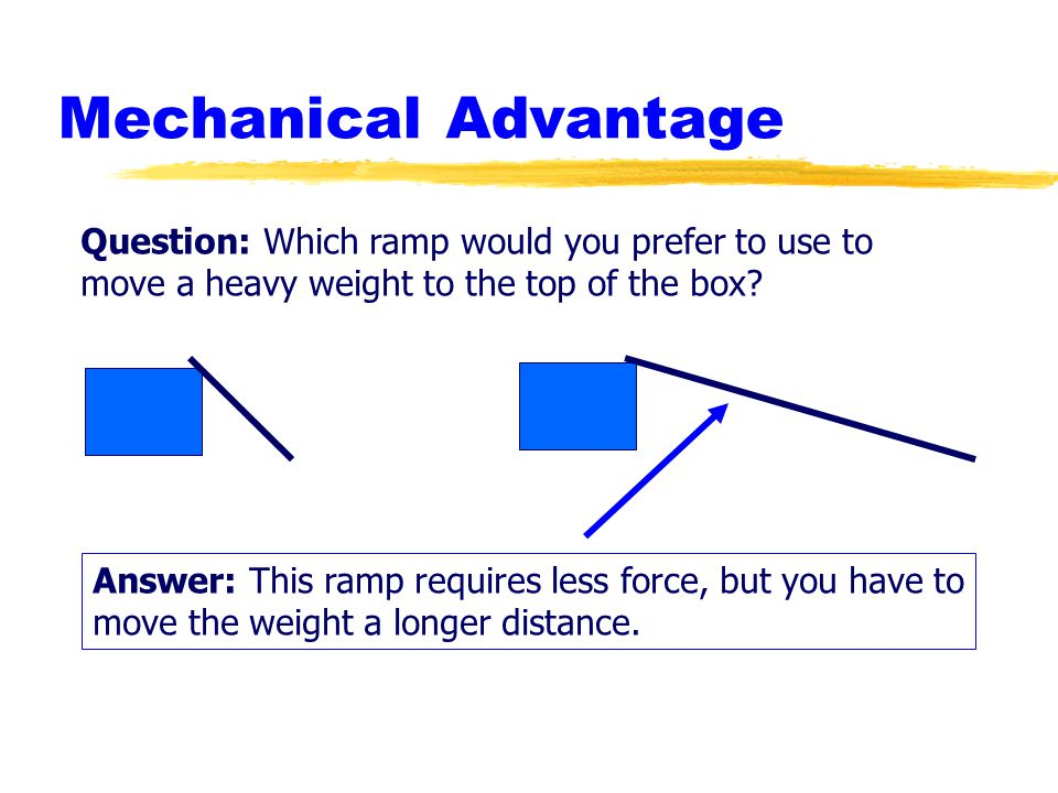 Mechanical Advantage Question: Which ramp would you prefer to use to move a heavy weight to the top of the box