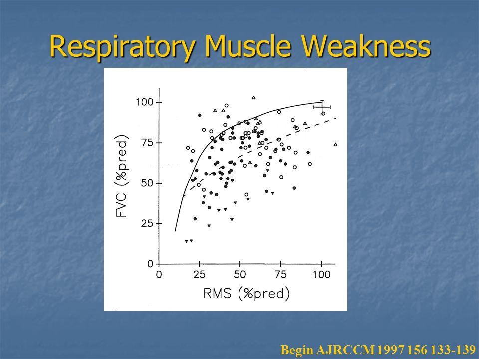 Respiratory Muscle Weakness