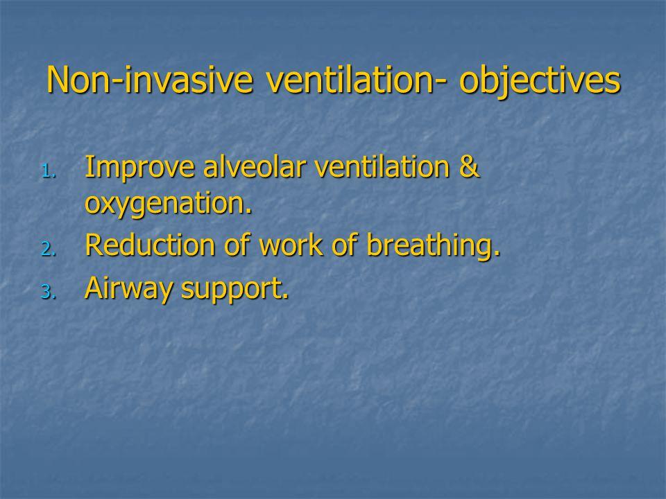 Non-invasive ventilation- objectives