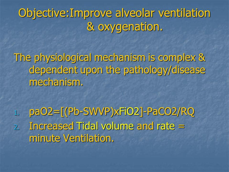 Objective:Improve alveolar ventilation & oxygenation.