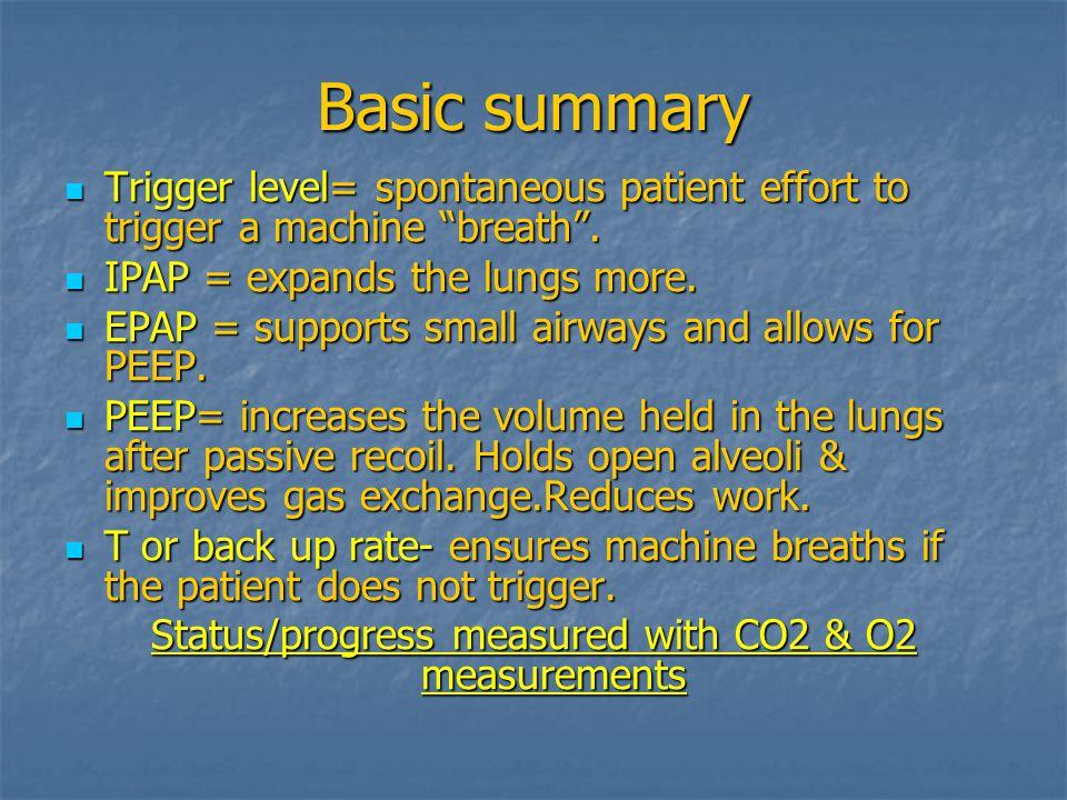 Status/progress measured with CO2 & O2 measurements