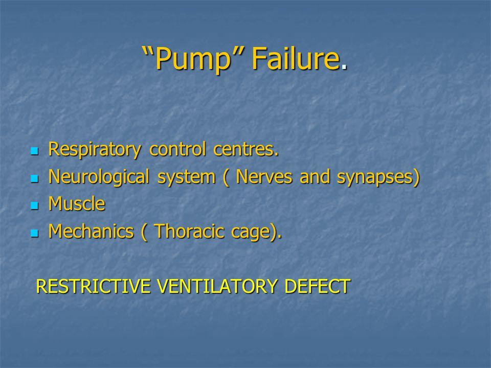 Pump Failure. Respiratory control centres.