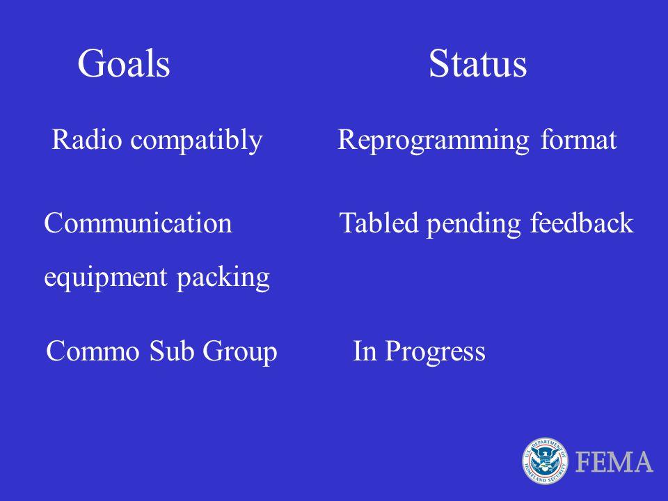 Goals Status Radio compatibly Reprogramming format