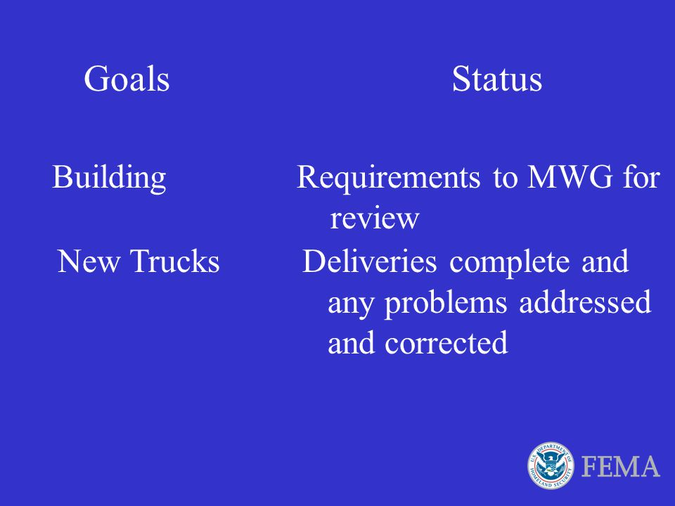 Goals Status Building Requirements to MWG for review