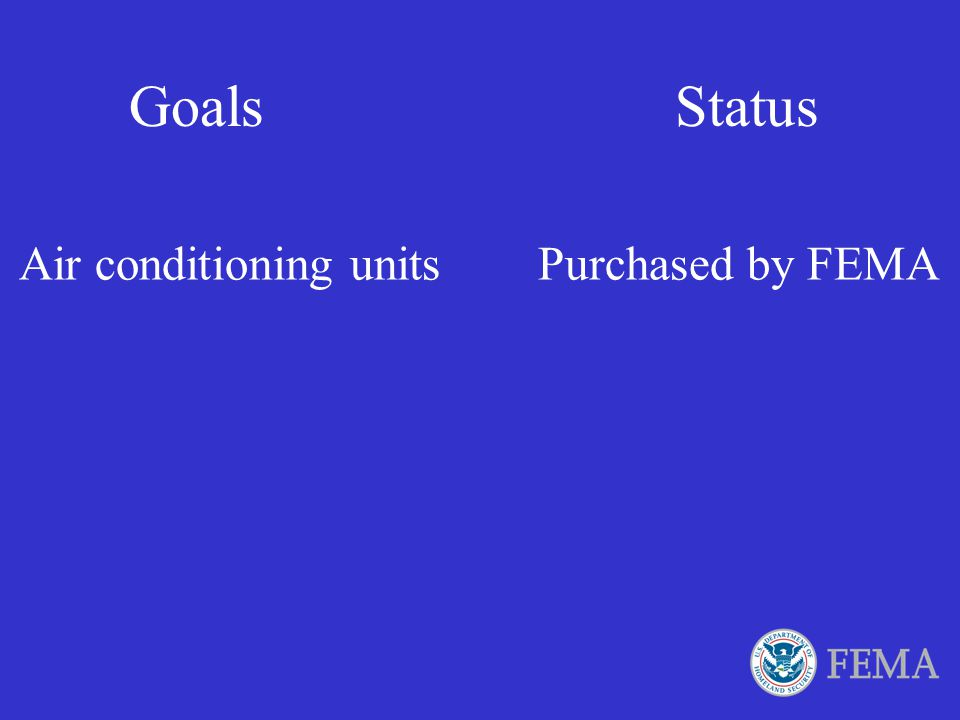 Goals Status Air conditioning units Purchased by FEMA