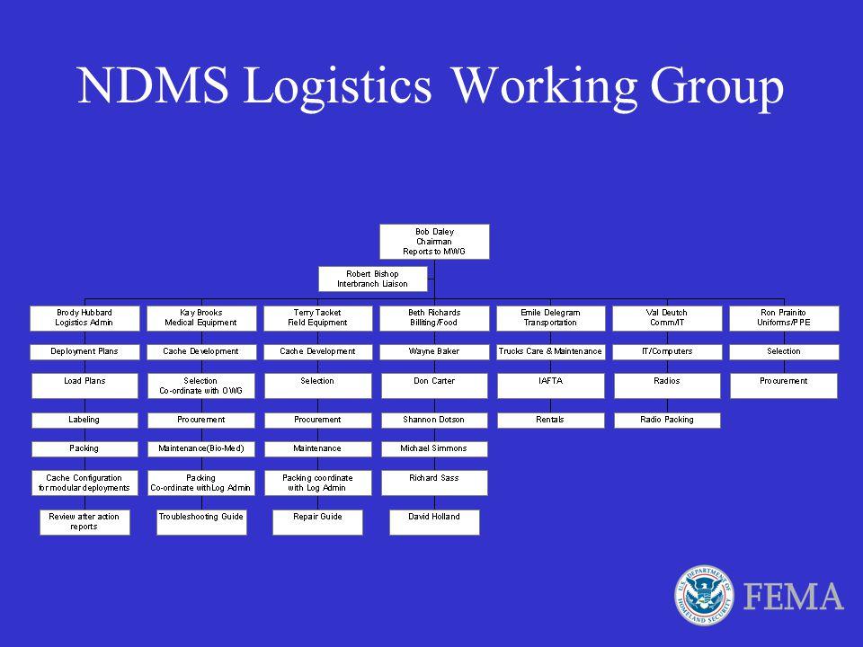 NDMS Logistics Working Group