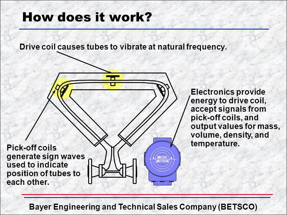 How does it work Drive coil causes tubes to vibrate at natural frequency.
