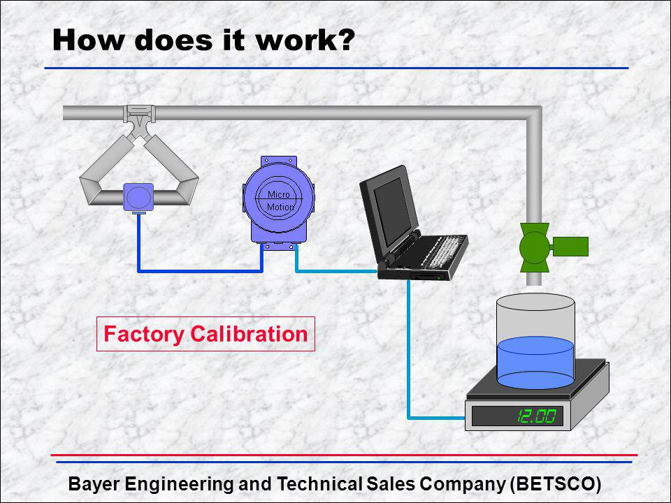 How does it work Factory Calibration