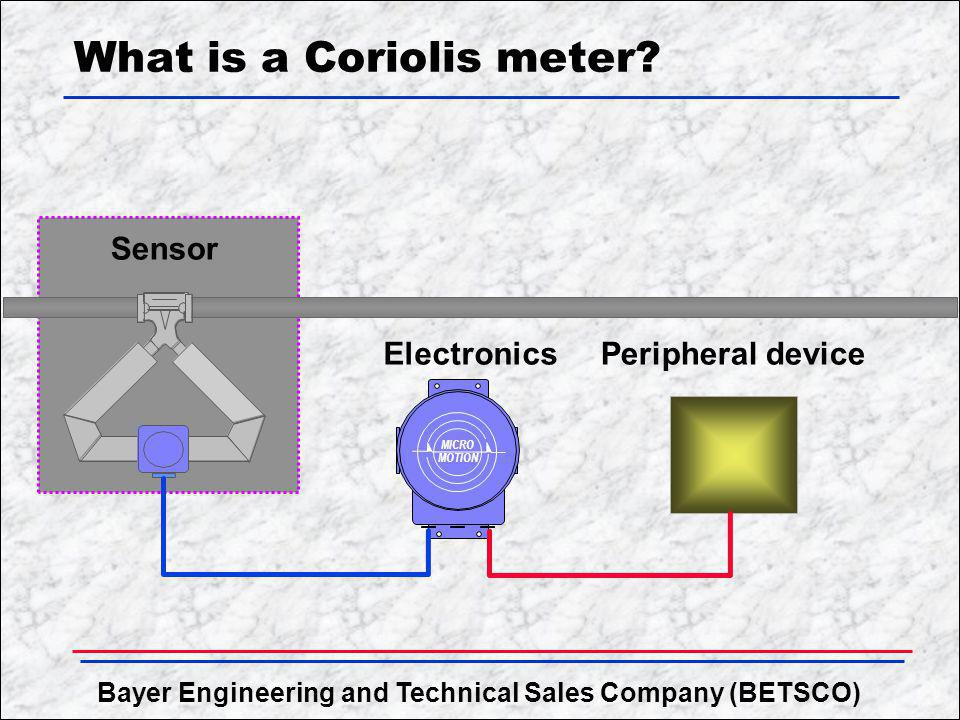 What is a Coriolis meter