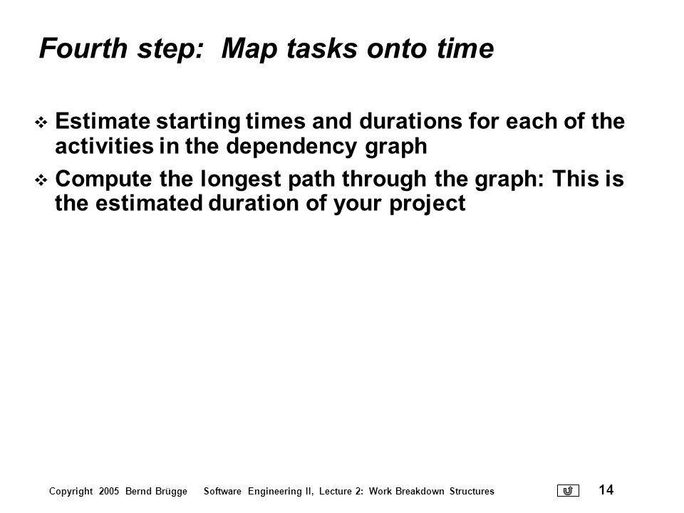 Fourth step: Map tasks onto time
