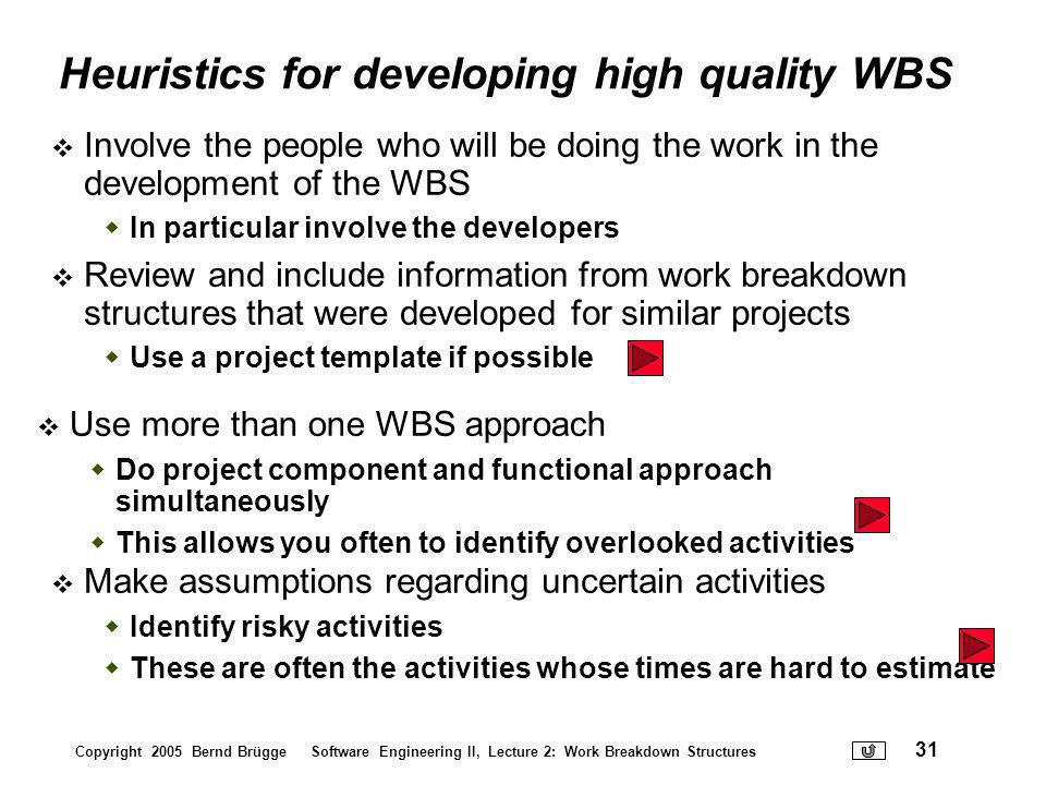 Heuristics for developing high quality WBS