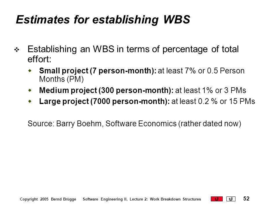 Estimates for establishing WBS