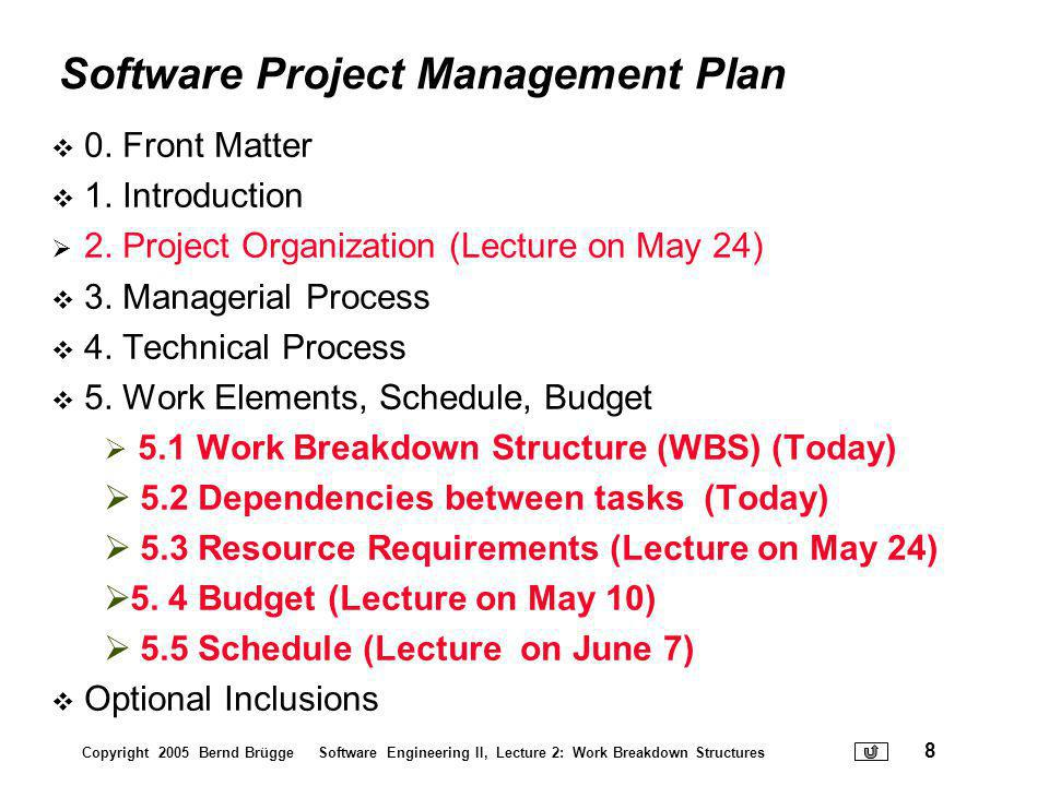 Software Project Management Plan