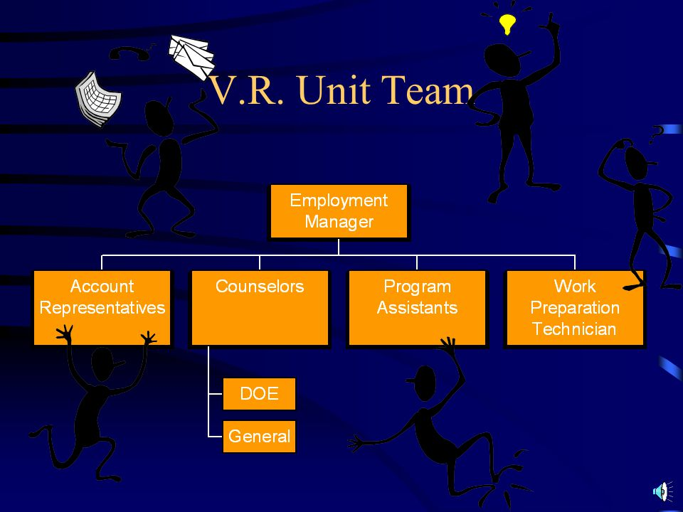 V.R. Unit Team