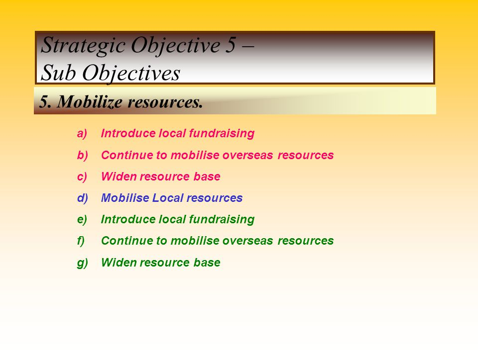 Strategic Objective 5 – Sub Objectives