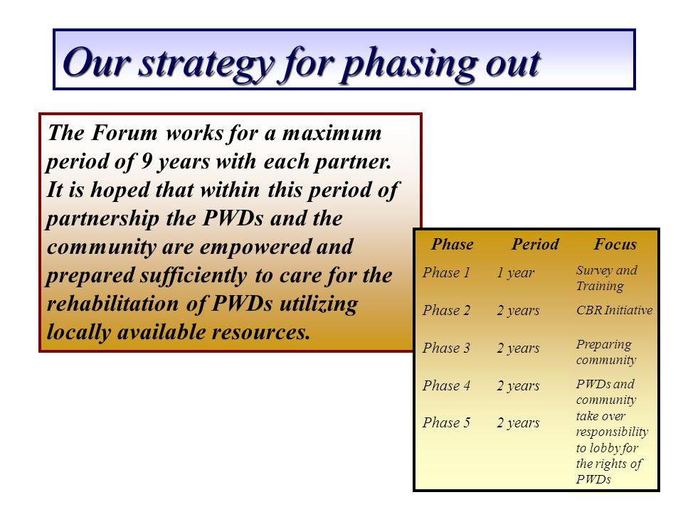 Our strategy for phasing out