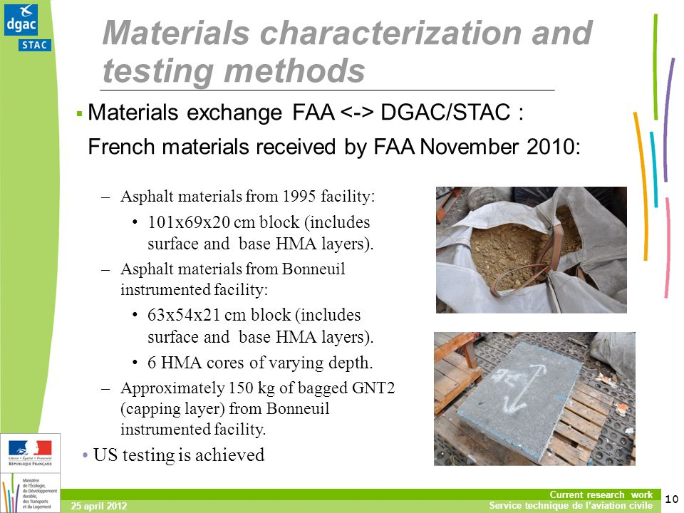 Materials characterization and testing methods