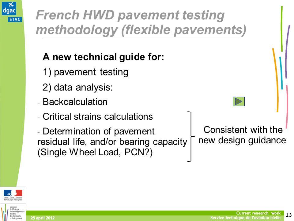 French HWD pavement testing methodology (flexible pavements)