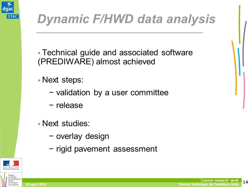 Dynamic F/HWD data analysis
