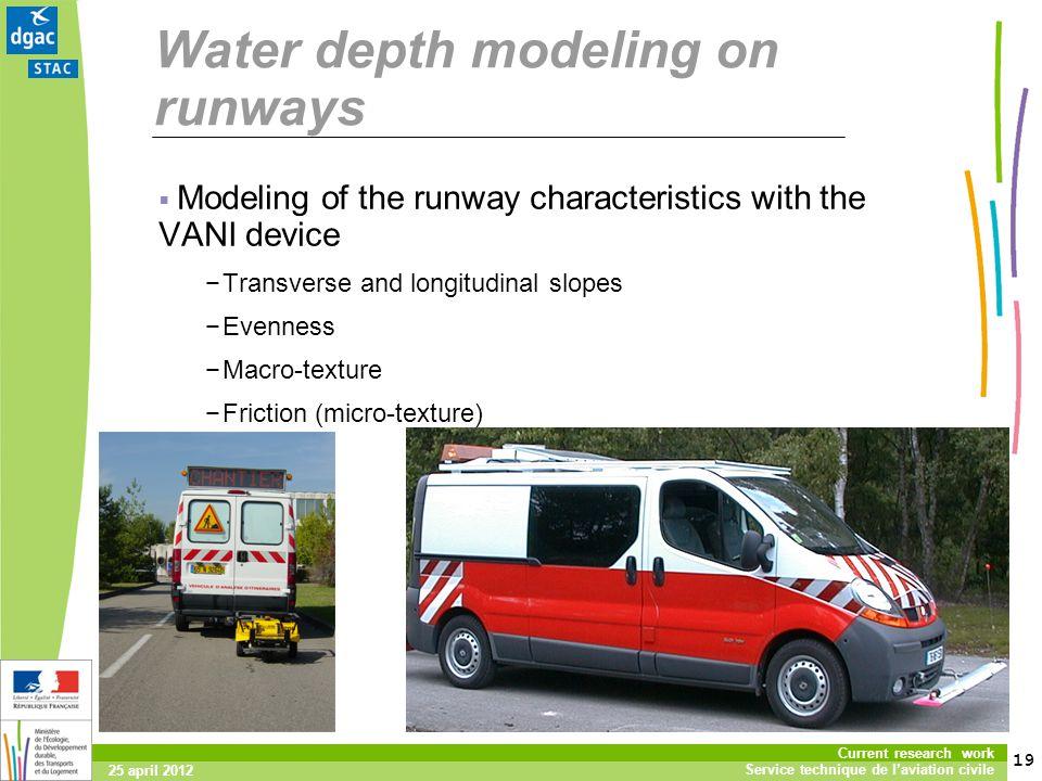 Water depth modeling on runways