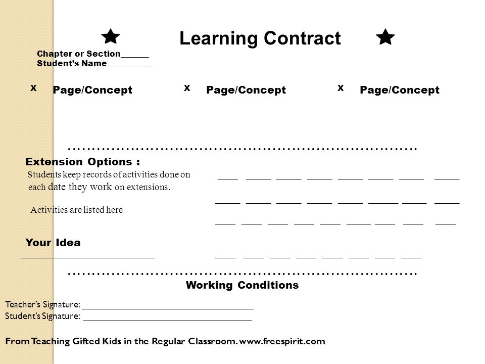 Learning Contract Extension Options : Your Idea Page/Concept