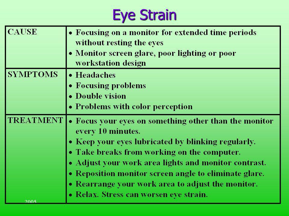 Eye Strain 2005