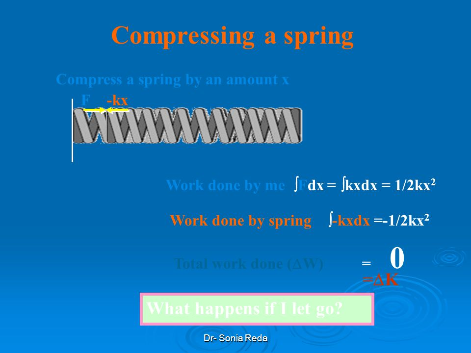 Compressing a spring =DK What happens if I let go
