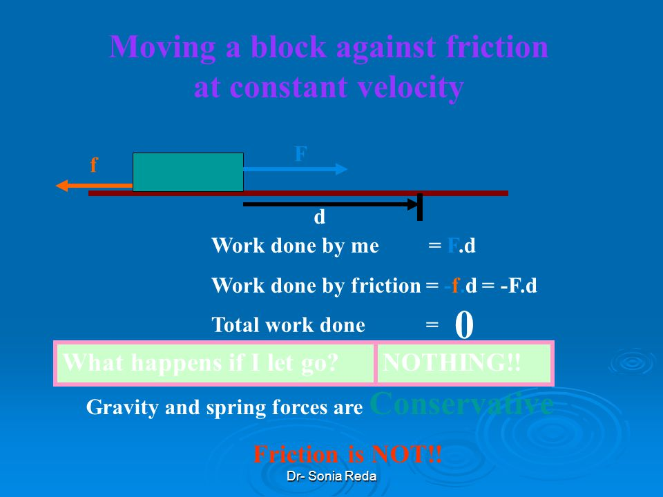 Moving a block against friction at constant velocity
