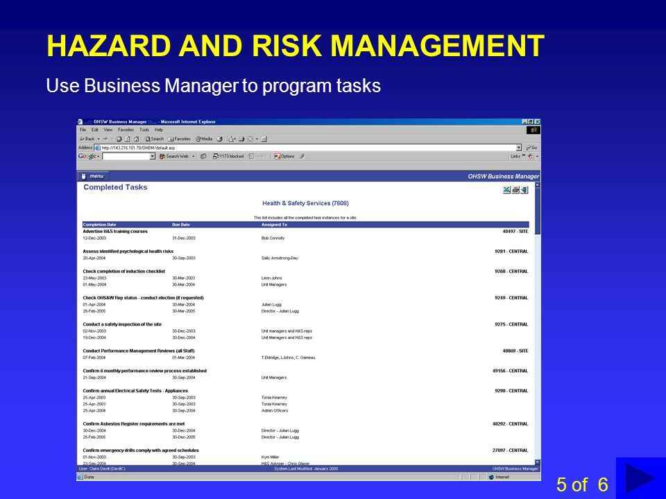 HAZARD AND RISK MANAGEMENT