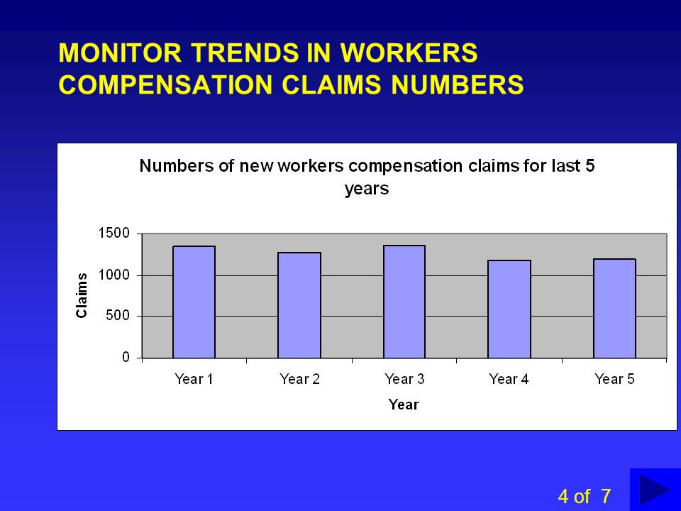 MONITOR TRENDS IN WORKERS COMPENSATION CLAIMS NUMBERS