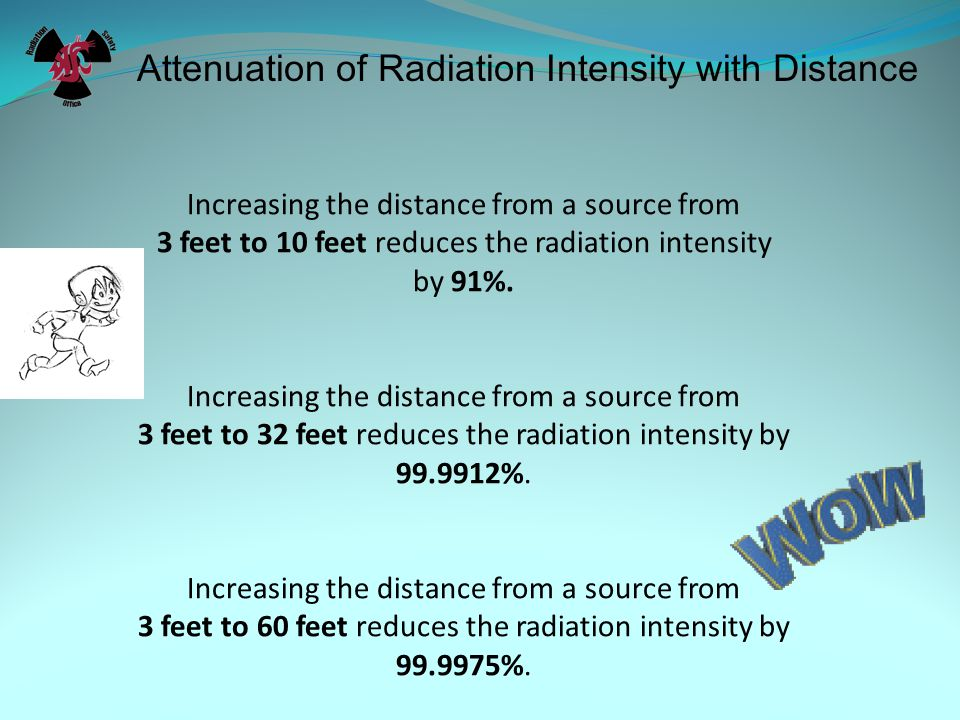 Attenuation of Radiation Intensity with Distance