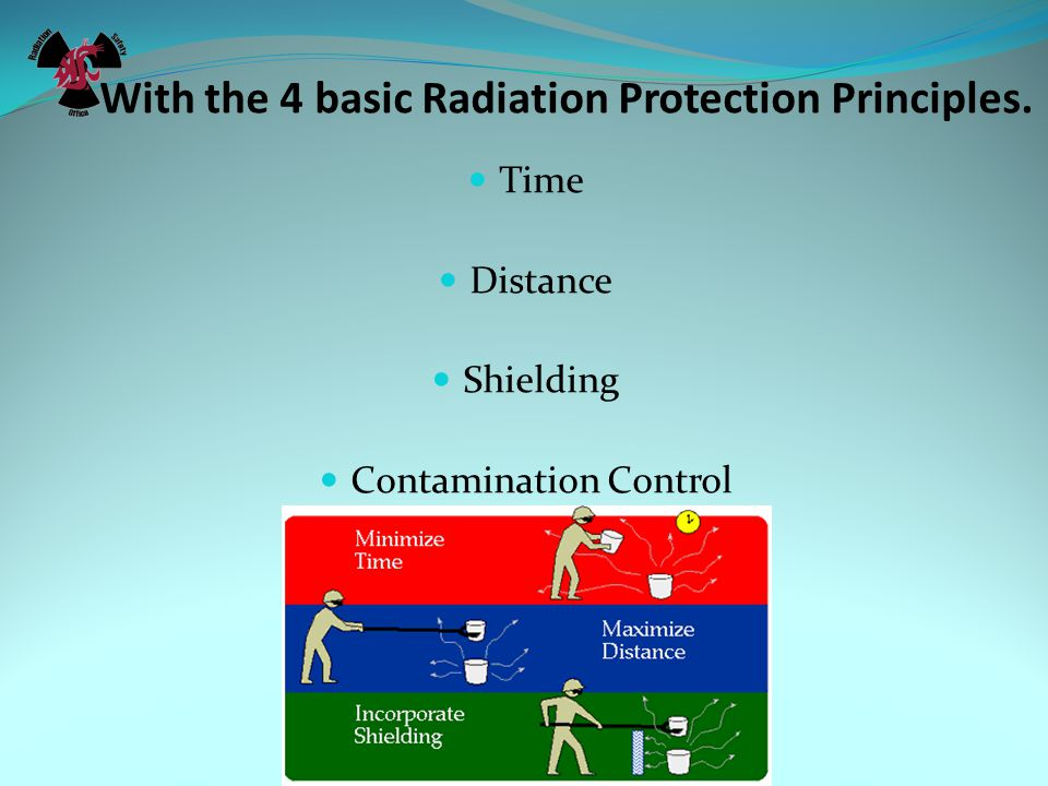 With the 4 basic Radiation Protection Principles.