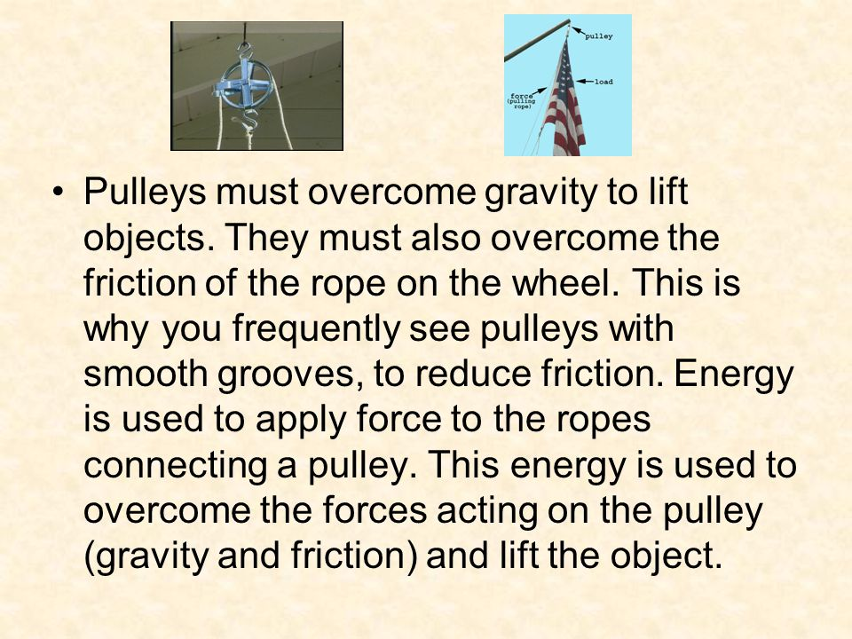 Pulleys must overcome gravity to lift objects