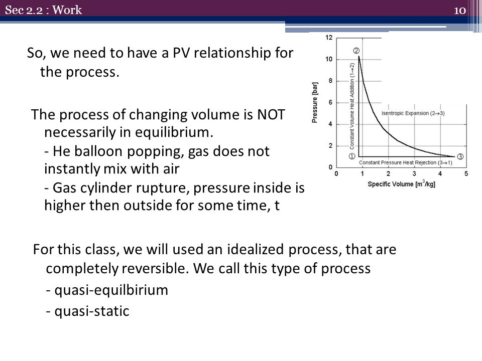 So, we need to have a PV relationship for the process.