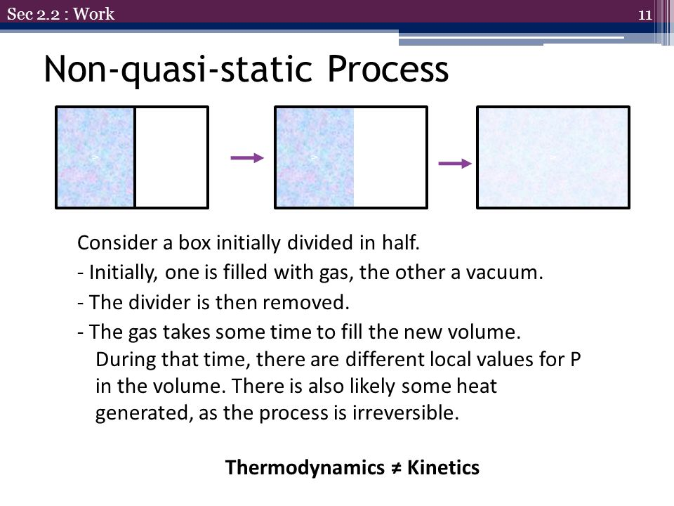 Non-quasi-static Process