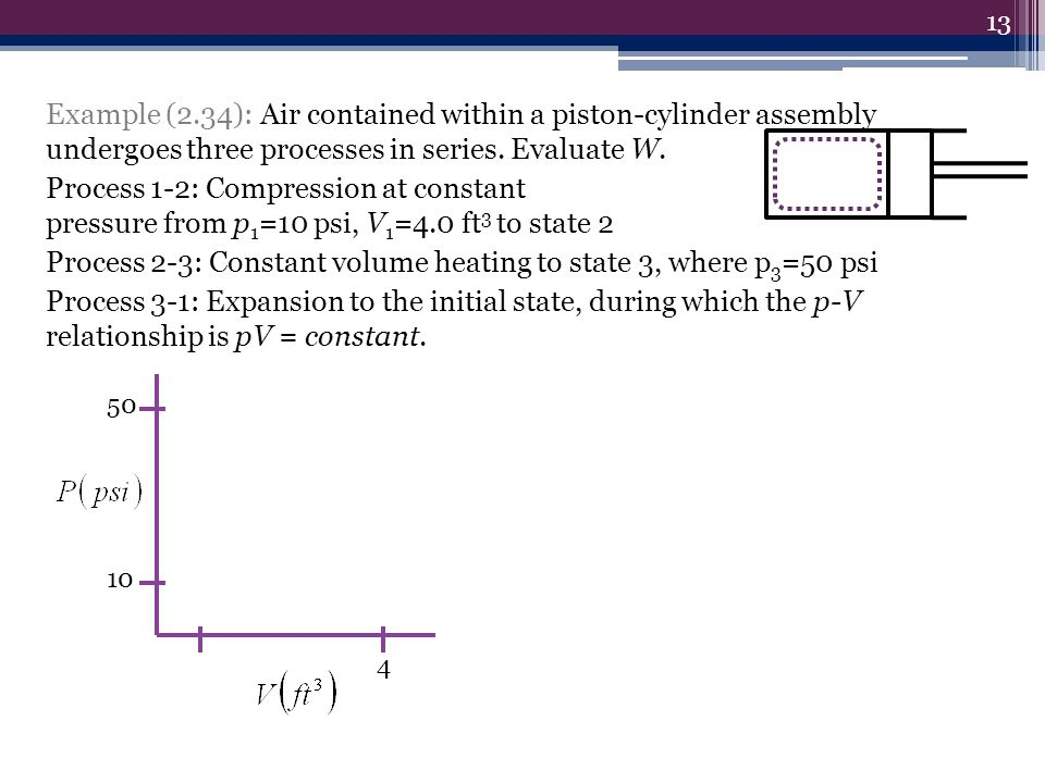 Example (2.34): Air contained within a piston-cylinder assembly undergoes three processes in series. Evaluate W. Process 1-2: Compression at constant pressure from p1=10 psi, V1=4.0 ft3 to state 2 Process 2-3: Constant volume heating to state 3, where p3=50 psi Process 3-1: Expansion to the initial state, during which the p-V relationship is pV = constant.