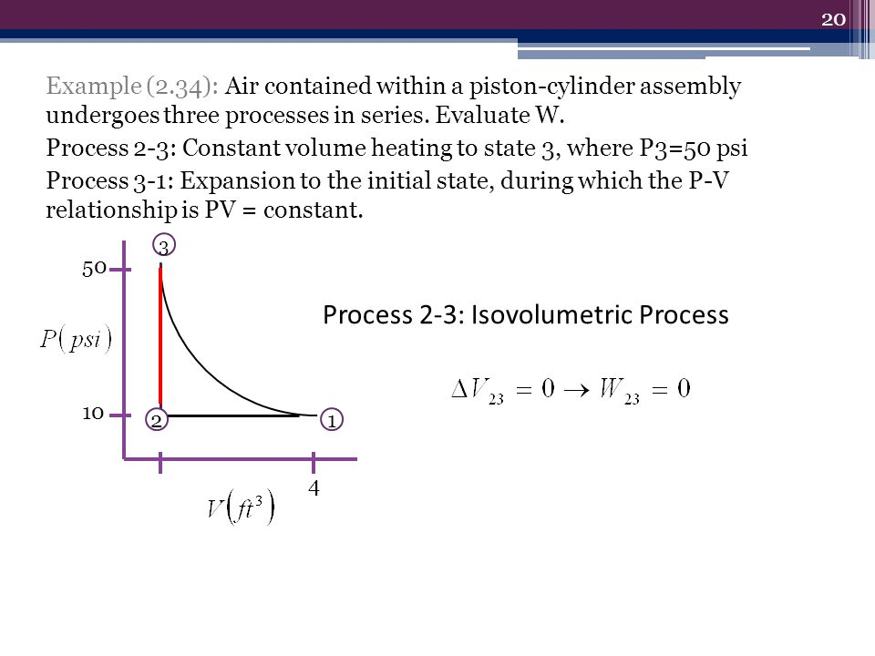 Process 2-3: Isovolumetric Process