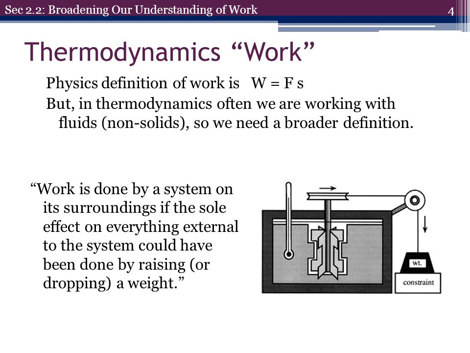 Thermodynamics Work