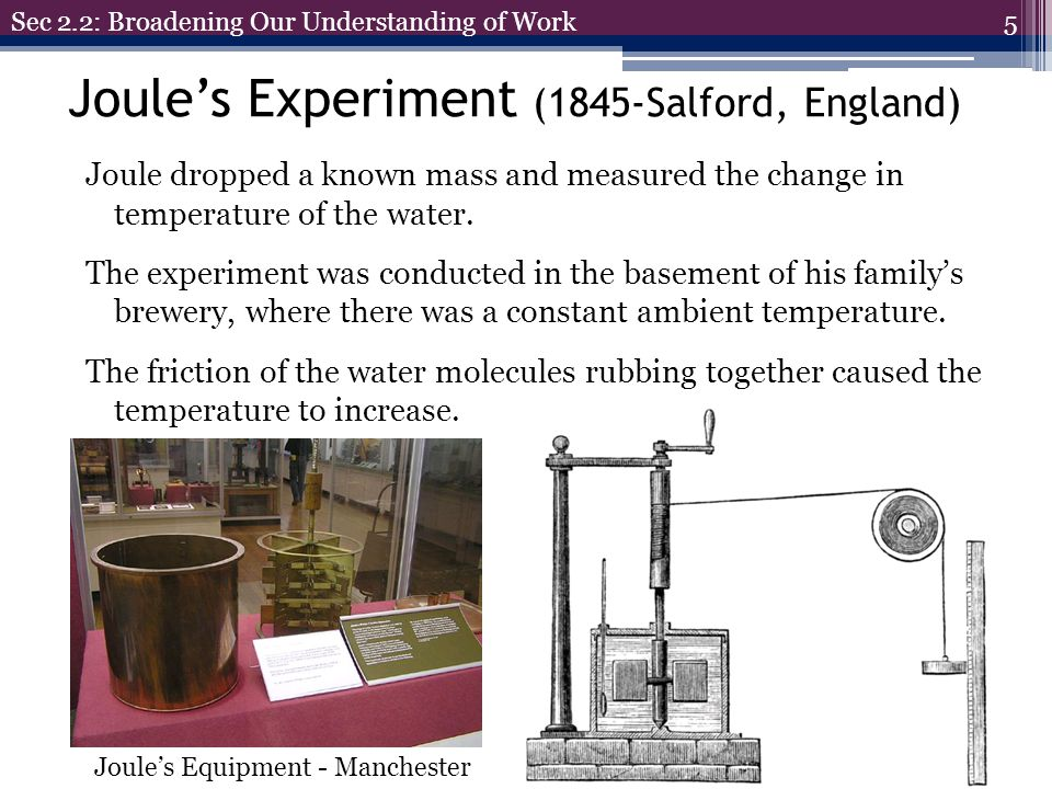 Joule's Experiment (1845-Salford, England)